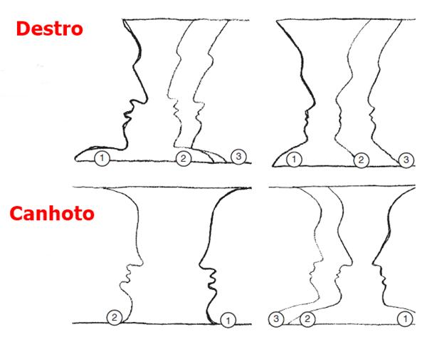 carlos-damasceno-desenhos-realistas-exercicios-para-o-lado-direito-do-cerebro-6