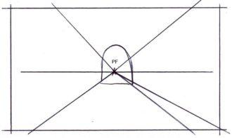 Desenho em perspectiva de um ponto: linha do horizonte, ponto de fuga e linhas de convergência