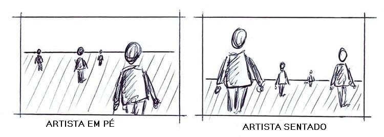 Ao desenhar pessoas da mesma altura, suas cabeças se alinharão no horizonte