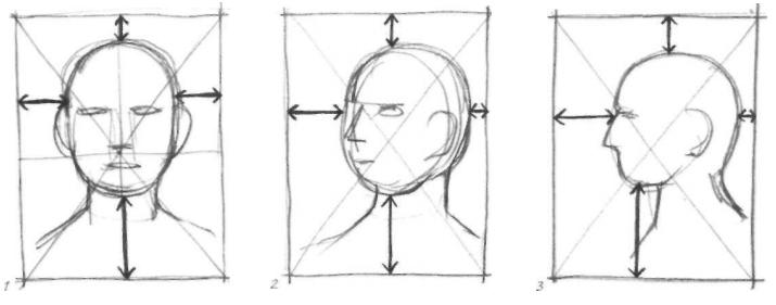 Giovanni Civardi - Como fazer um Desenho Realista de retratos:   composição