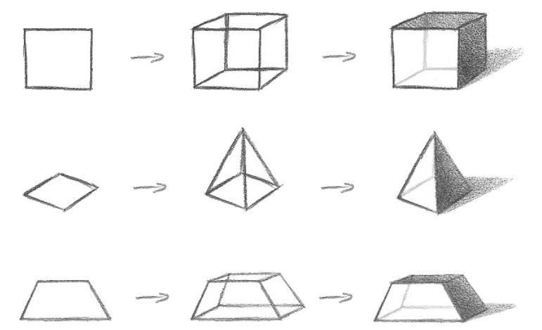 Lição 3 Indo do 2D para o 3D - planos