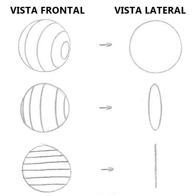 Lição 3 Indo do 2D para o 3D - USANDO LINHAS DE CONTORNO - VISTA FRONTAL X VISTA LATERAL