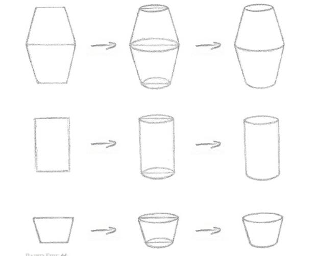 Lição 3 Indo do 2D para o 3D - USANDO LINHAS DE CONTORNO - formas cilíndricas