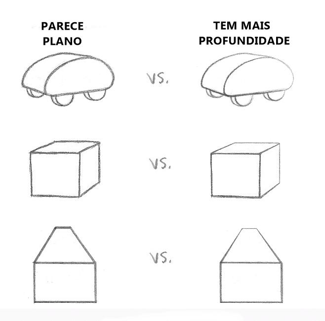 Exemplos da qualidade na linha em objetos 3D