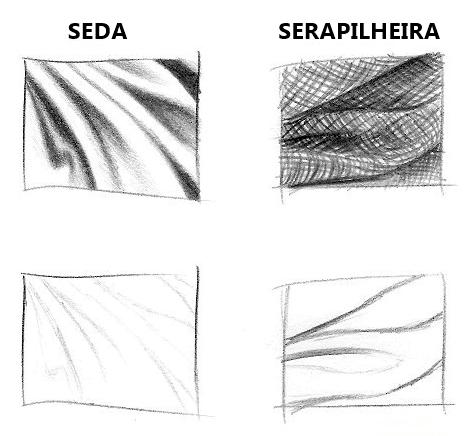 Qualidade da linha - texturas de tecidos