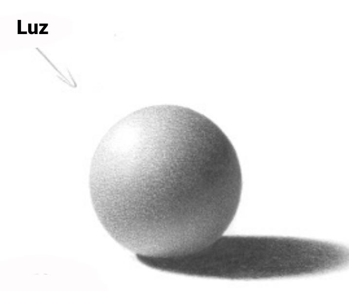 Técnicas de Sombreamento - esfera