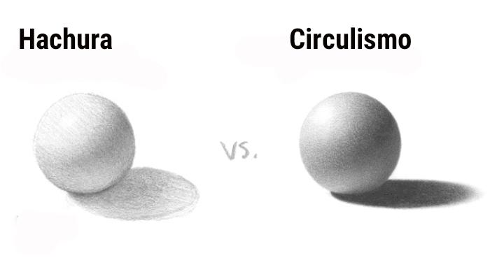 Técnicas de Sombreamento - hachura x circulismo